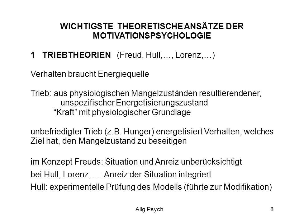 Allg Psych8 WICHTIGSTE THEORETISCHE ANSÄTZE DER MOTIVATIONSPSYCHOLOGIE 1 TRIEBTHEORIEN (Freud, Hull,…, Lorenz,…) Verhalten braucht Energiequelle Trieb: aus physiologischen Mangelzuständen resultierendener, unspezifischer Energetisierungszustand Kraft mit physiologischer Grundlage unbefriedigter Trieb (z.B.