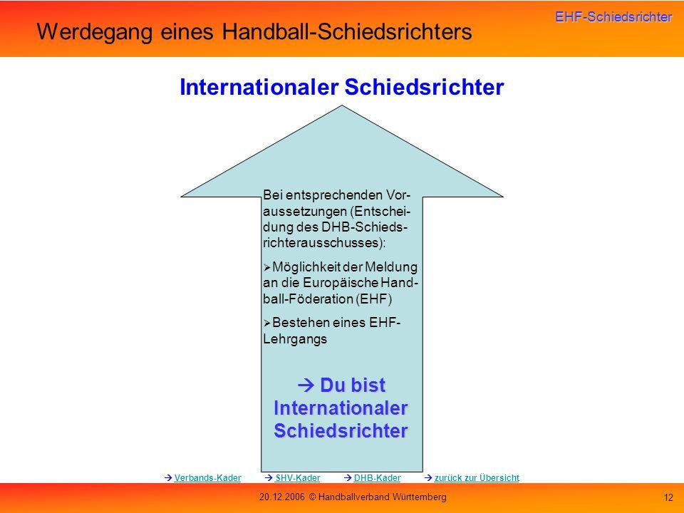 20.12.2006 © Handballverband Württemberg 12 Werdegang eines Handball-Schiedsrichters Internationaler Schiedsrichter EHF-Schiedsrichter Bei entsprechenden Vor- aussetzungen (Entschei- dung des DHB-Schieds- richterausschusses): Möglichkeit der Meldung an die Europäische Hand- ball-Föderation (EHF) Bestehen eines EHF- Lehrgangs Du bist Internationaler Schiedsrichter Du bist Internationaler Schiedsrichter Verbands-Kader SHV-Kader DHB-Kader zurück zur ÜbersichtVerbands-KaderSHV-KaderDHB-Kaderzurück zur Übersicht