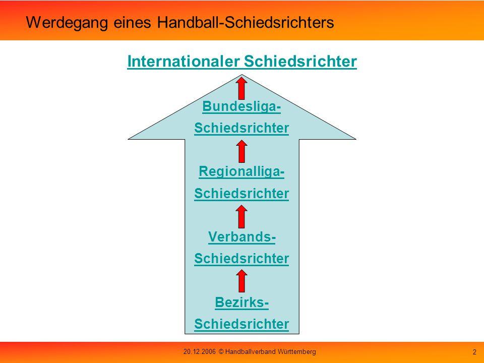 20.12.2006 © Handballverband Württemberg 2 Werdegang eines Handball-Schiedsrichters Internationaler Schiedsrichter Bundesliga- Schiedsrichter Regionalliga- Schiedsrichter Verbands- Schiedsrichter Bezirks- Schiedsrichter