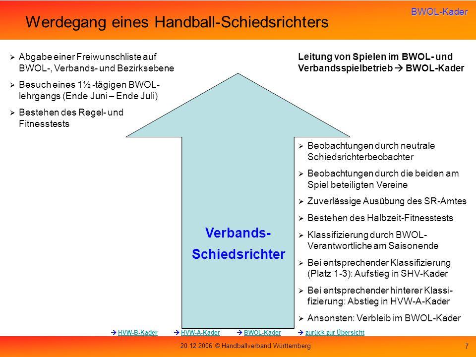 20.12.2006 © Handballverband Württemberg 7 Werdegang eines Handball-Schiedsrichters Verbands- Schiedsrichter Abgabe einer Freiwunschliste auf BWOL-, Verbands- und Bezirksebene Besuch eines 1½ -tägigen BWOL- lehrgangs (Ende Juni – Ende Juli) Bestehen des Regel- und Fitnesstests Leitung von Spielen im BWOL- und Verbandsspielbetrieb BWOL-Kader Beobachtungen durch neutrale Schiedsrichterbeobachter Beobachtungen durch die beiden am Spiel beteiligten Vereine Zuverlässige Ausübung des SR-Amtes Bestehen des Halbzeit-Fitnesstests Klassifizierung durch BWOL- Verantwortliche am Saisonende Bei entsprechender Klassifizierung (Platz 1-3): Aufstieg in SHV-Kader Bei entsprechender hinterer Klassi- fizierung: Abstieg in HVW-A-Kader Ansonsten: Verbleib im BWOL-Kader BWOL-Kader HVW-B-Kader HVW-A-Kader BWOL-Kader zurück zur ÜbersichtHVW-B-KaderHVW-A-KaderBWOL-Kaderzurück zur Übersicht