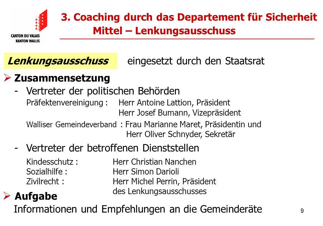 9 3. Coaching durch das Departement für Sicherheit Zusammensetzung - Vertreter der politischen Behörden Präfektenvereinigung : Herr Antoine Lattion, P