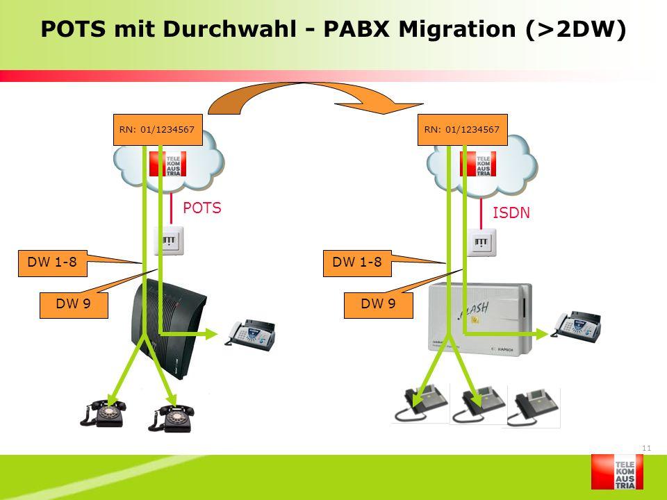 11 POTS mit Durchwahl - PABX Migration (>2DW) POTS ISDN DW 1-8 DW 9 RN: 01/1234567 DW 1-8 DW 9 RN: 01/1234567