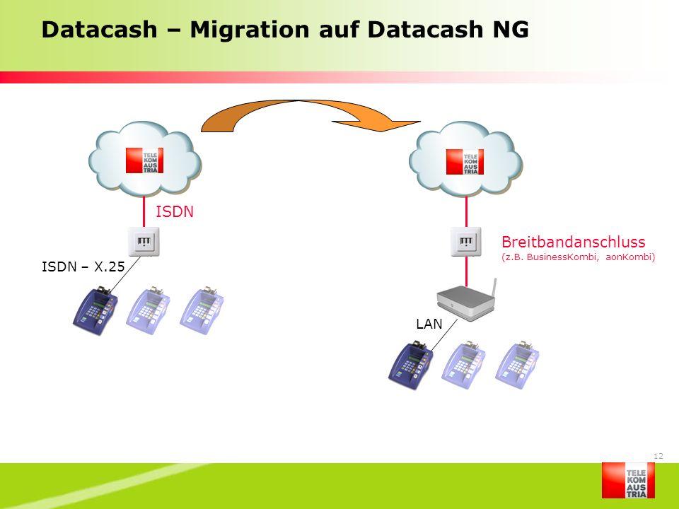 12 Datacash – Migration auf Datacash NG ISDN Breitbandanschluss (z.B. BusinessKombi, aonKombi) ISDN – X.25 LAN