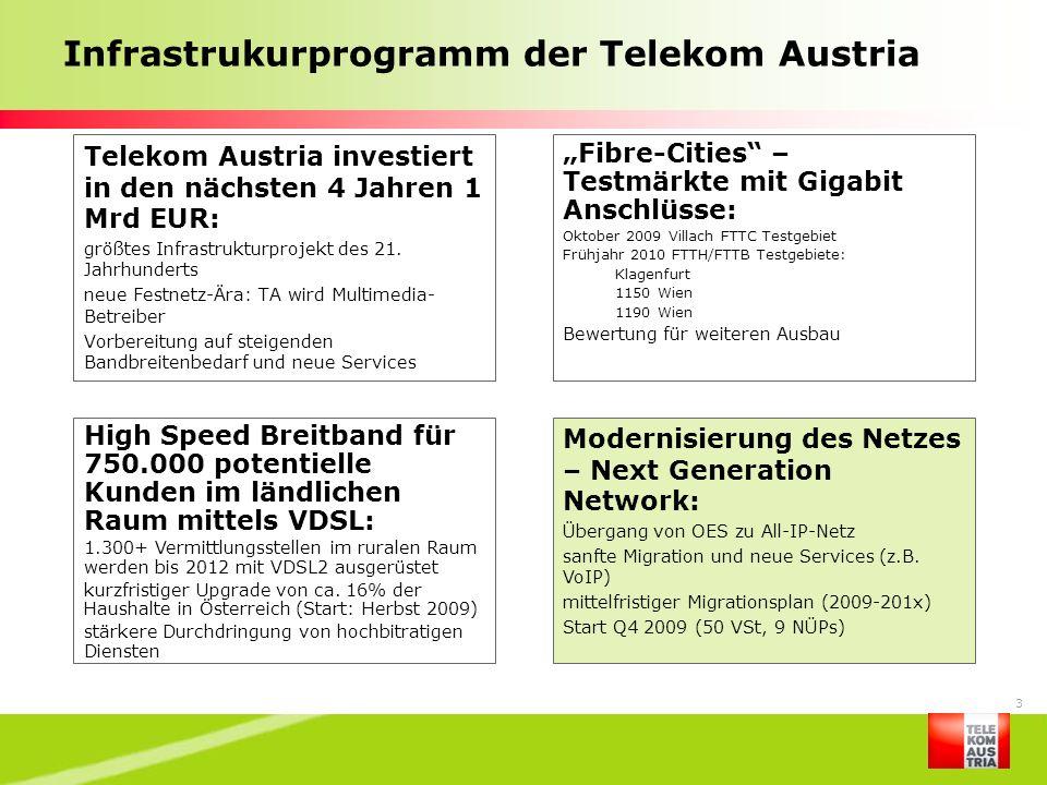 3 Infrastrukurprogramm der Telekom Austria Telekom Austria investiert in den nächsten 4 Jahren 1 Mrd EUR: größtes Infrastrukturprojekt des 21. Jahrhun