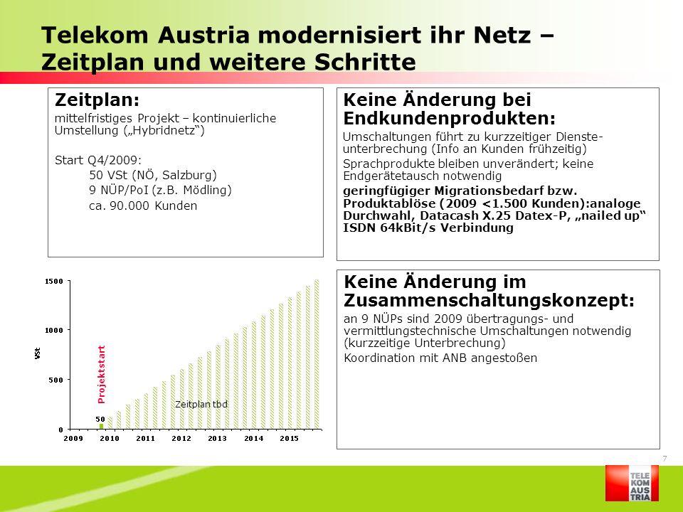 7 Telekom Austria modernisiert ihr Netz – Zeitplan und weitere Schritte Zeitplan: mittelfristiges Projekt – kontinuierliche Umstellung (Hybridnetz) St