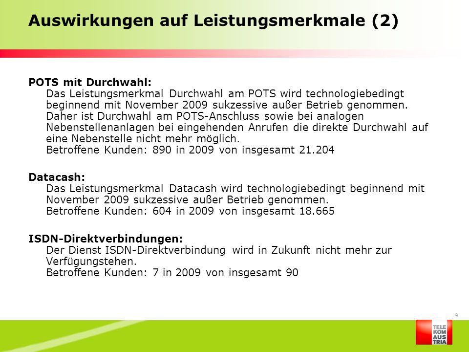 10 POTS mit Durchwahl - PABX Migration (< 2DW) POTS ISDN DW 1 DW 9 RN: 01/1234567 DW 9 DW 1