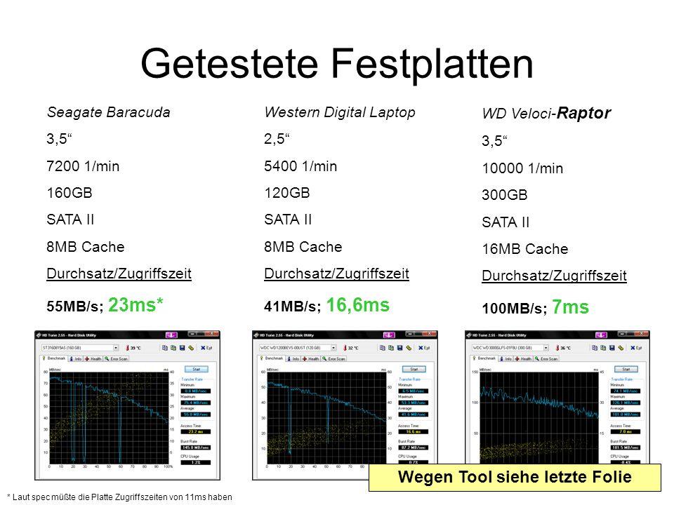 Getestete Festplatten Seagate Baracuda 3,5 7200 1/min 160GB SATA II 8MB Cache Durchsatz/Zugriffszeit 55MB/s; 23ms* Western Digital Laptop 2,5 5400 1/min 120GB SATA II 8MB Cache Durchsatz/Zugriffszeit 41MB/s; 16,6ms WD Veloci- Raptor 3,5 10000 1/min 300GB SATA II 16MB Cache Durchsatz/Zugriffszeit 100MB/s; 7ms * Laut spec müßte die Platte Zugriffszeiten von 11ms haben Wegen Tool siehe letzte Folie