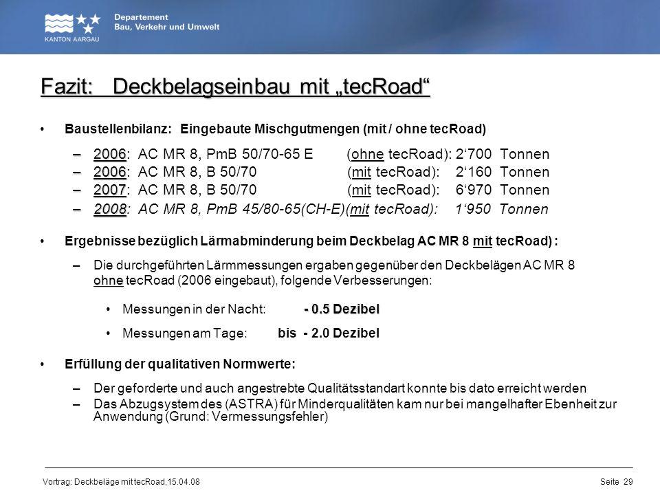 Vortrag: Deckbeläge mit tecRoad,15.04.08 Fazit: Deckbelagseinbau mit tecRoad Baustellenbilanz: Eingebaute Mischgutmengen (mit / ohne tecRoad) –2006 –2