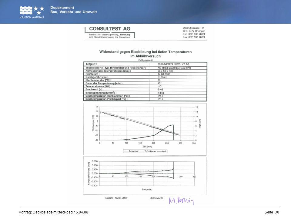 Vortrag: Deckbeläge mit tecRoad,15.04.08 Seite 30