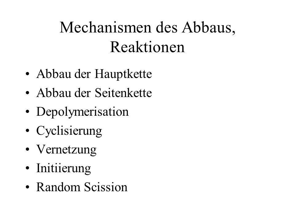 Mechanismen des Abbaus, Reaktionen Abbau der Hauptkette Abbau der Seitenkette Depolymerisation Cyclisierung Vernetzung Initiierung Random Scission