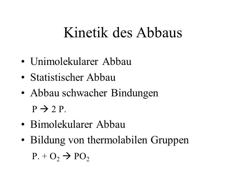 Kinetik des Abbaus Unimolekularer Abbau Statistischer Abbau Abbau schwacher Bindungen P 2 P. Bimolekularer Abbau Bildung von thermolabilen Gruppen P.