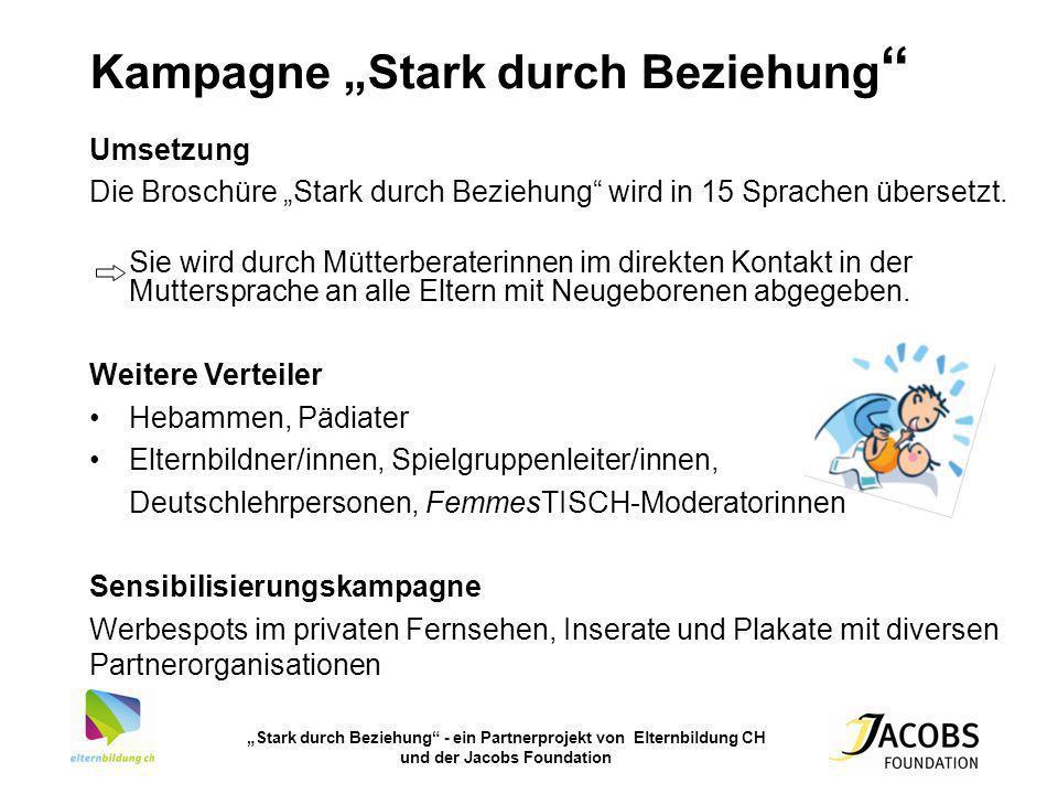 Stark durch Beziehung - ein Partnerprojekt von Elternbildung CH und der Jacobs Foundation Kampagne Stark durch Beziehung Umsetzung Die Broschüre Stark