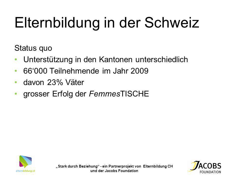 Stark durch Beziehung - ein Partnerprojekt von Elternbildung CH und der Jacobs Foundation Elternbildung in der Schweiz Status quo Unterstützung in den
