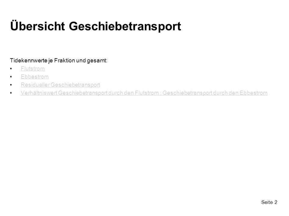 Seite 2 Übersicht Geschiebetransport Tidekennwerte je Fraktion und gesamt: Flutstrom Ebbestrom Residueller Geschiebetransport Verhältniswert Geschiebetransport durch den Flutstrom : Geschiebetransport durch den Ebbestrom