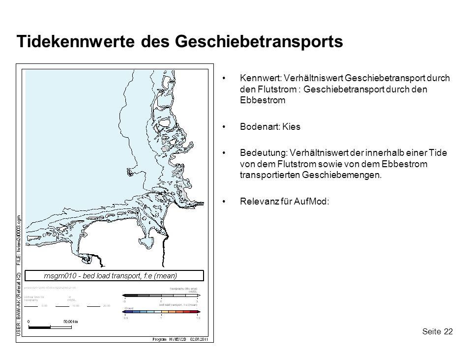 Seite 22 Tidekennwerte des Geschiebetransports Kennwert: Verhältniswert Geschiebetransport durch den Flutstrom : Geschiebetransport durch den Ebbestro