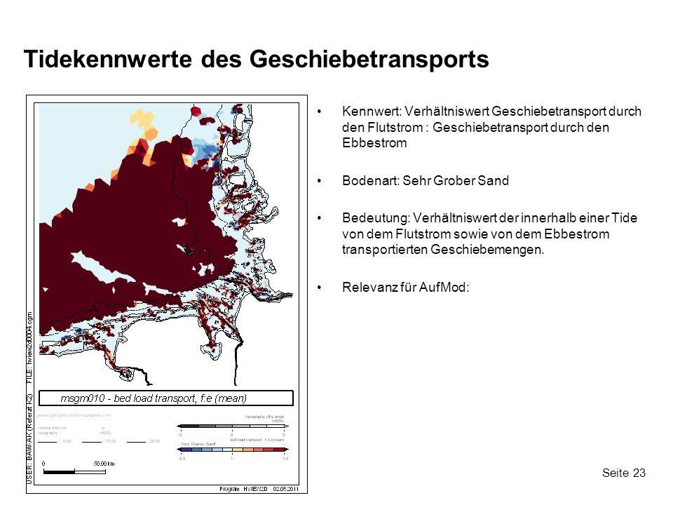 Seite 23 Tidekennwerte des Geschiebetransports Kennwert: Verhältniswert Geschiebetransport durch den Flutstrom : Geschiebetransport durch den Ebbestro