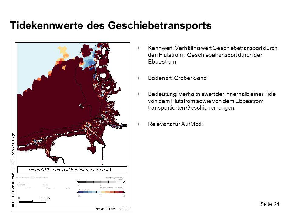 Seite 24 Tidekennwerte des Geschiebetransports Kennwert: Verhältniswert Geschiebetransport durch den Flutstrom : Geschiebetransport durch den Ebbestro