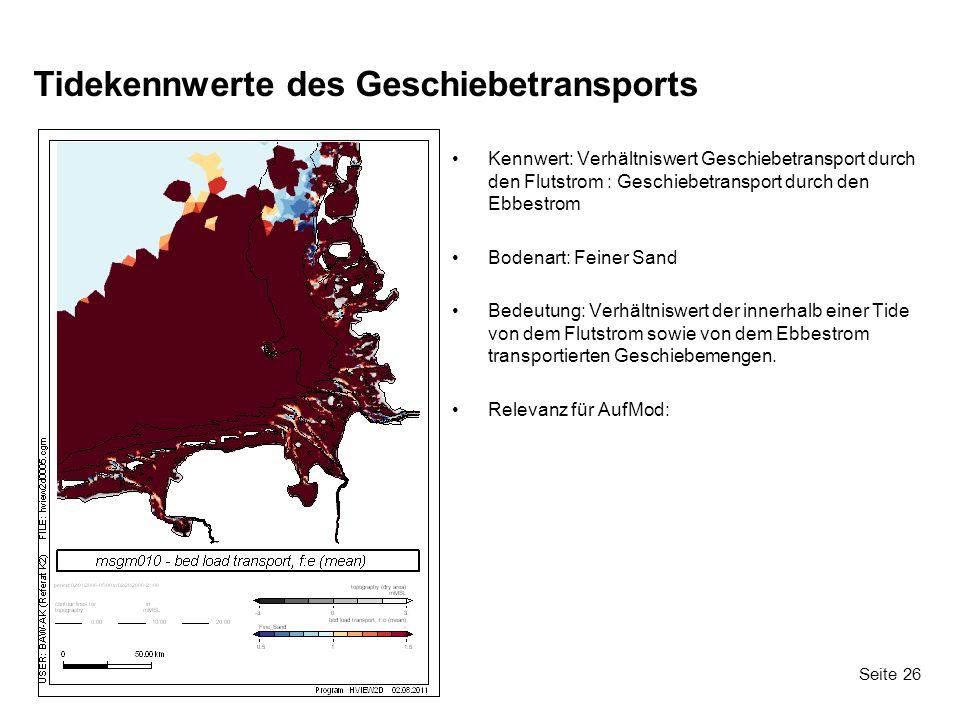Seite 26 Tidekennwerte des Geschiebetransports Kennwert: Verhältniswert Geschiebetransport durch den Flutstrom : Geschiebetransport durch den Ebbestro