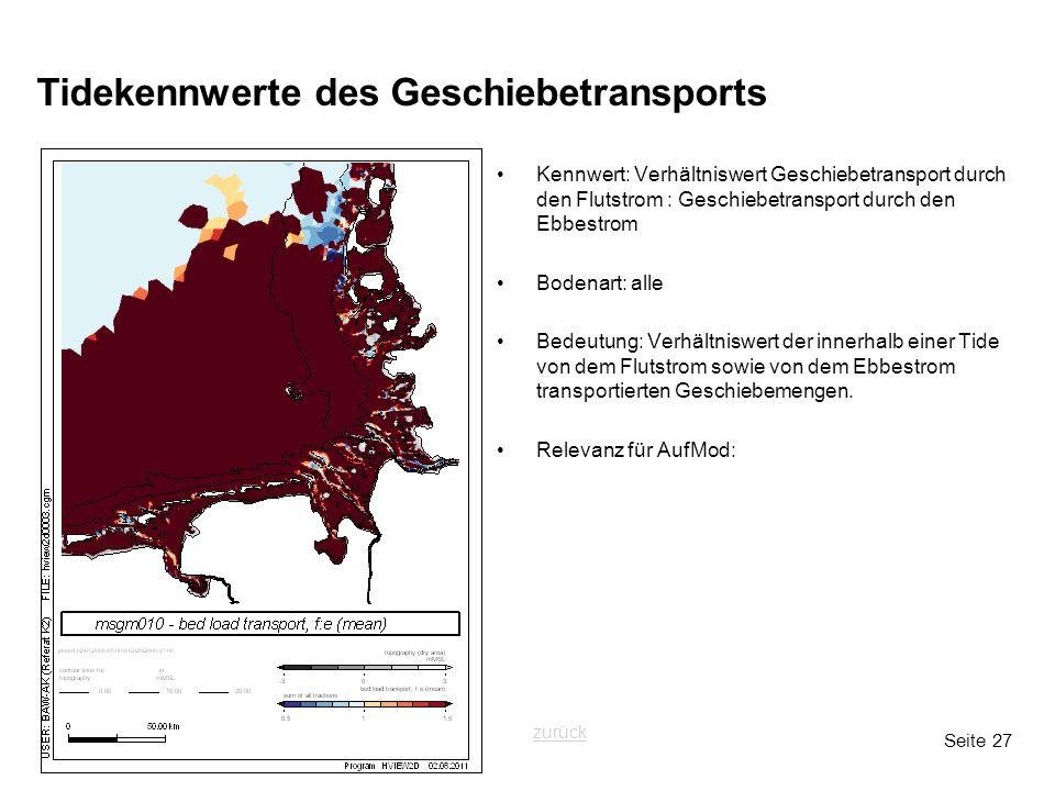 Seite 27 Tidekennwerte des Geschiebetransports zurück Kennwert: Verhältniswert Geschiebetransport durch den Flutstrom : Geschiebetransport durch den E