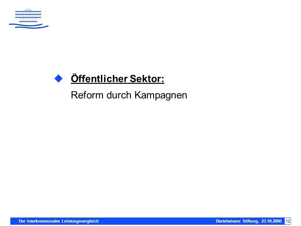 Der interkommunaler Leistungsvergleich Bertelsmann Stiftung, 23.10.200012 Öffentlicher Sektor: Reform durch Kampagnen