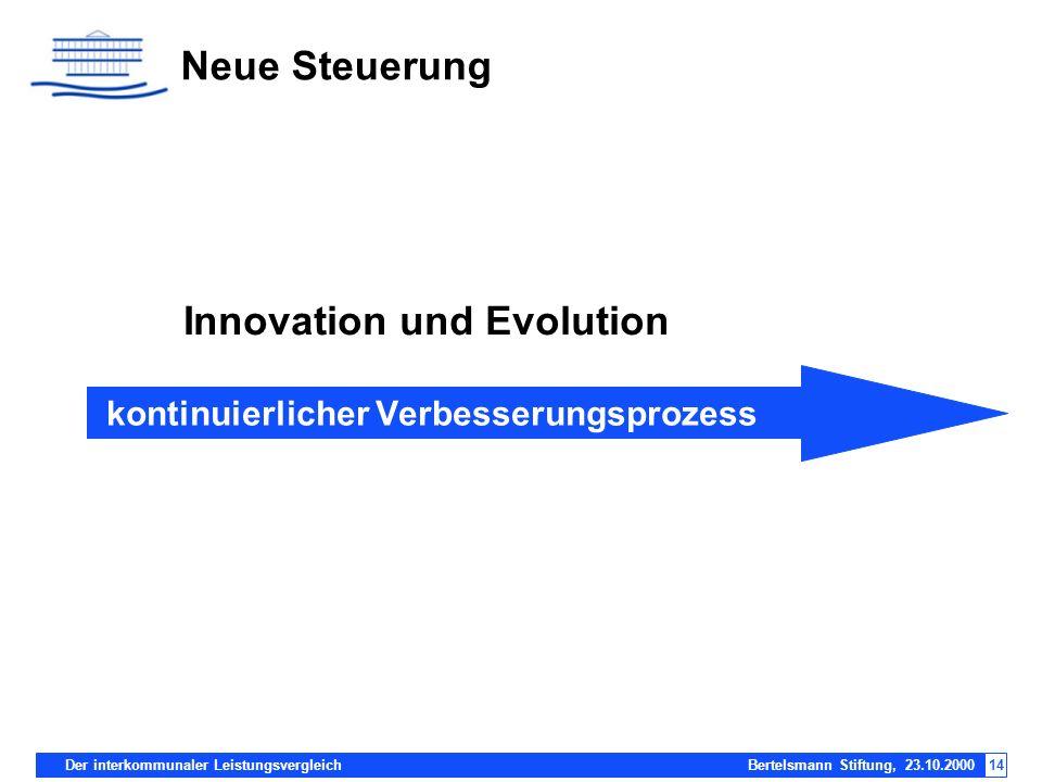 Der interkommunaler Leistungsvergleich Bertelsmann Stiftung, 23.10.200014 Innovation und Evolution kontinuierlicher Verbesserungsprozess Neue Steuerun