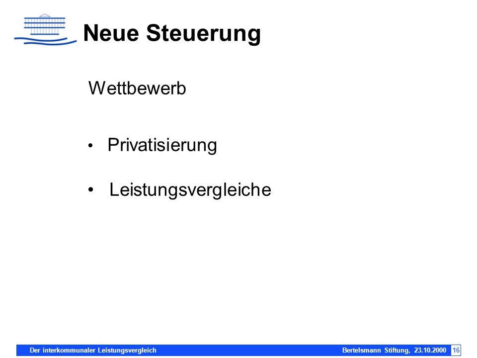 Der interkommunaler Leistungsvergleich Bertelsmann Stiftung, 23.10.200016 Neue Steuerung Wettbewerb Privatisierung Leistungsvergleiche