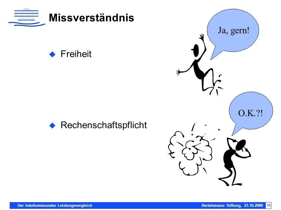Der interkommunaler Leistungsvergleich Bertelsmann Stiftung, 23.10.200019 Missverständnis Freiheit Rechenschaftspflicht Ja, gern! O.K.?!