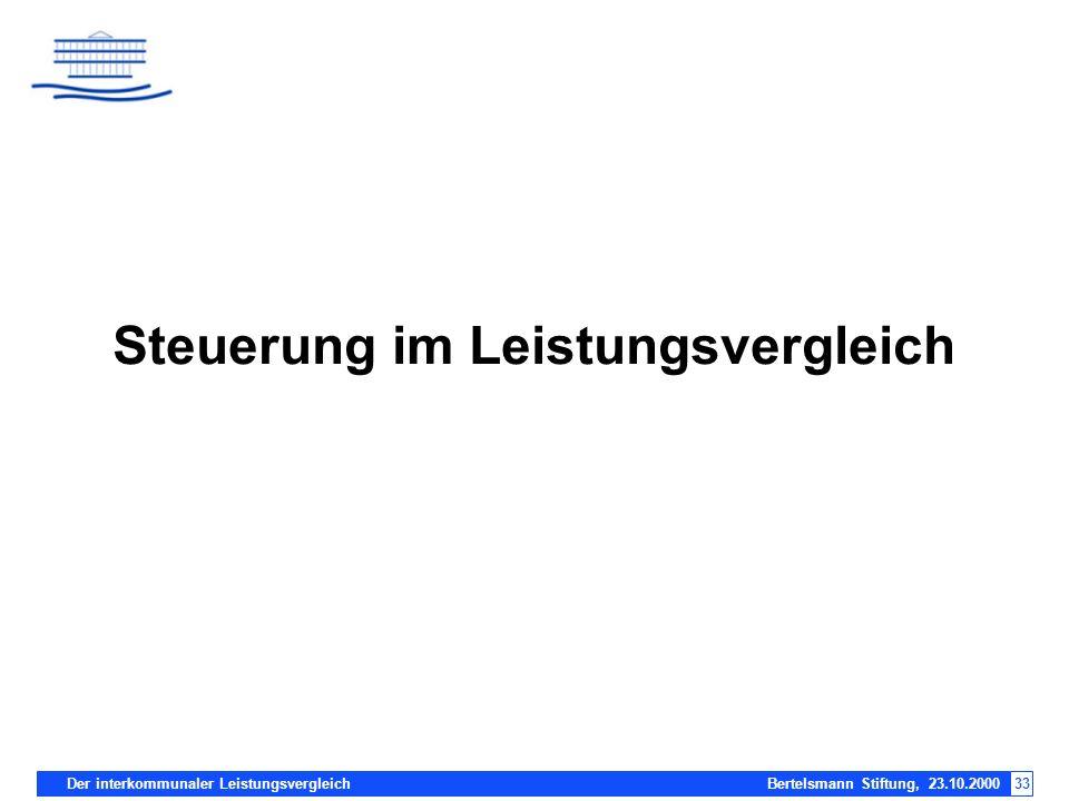 Der interkommunaler Leistungsvergleich Bertelsmann Stiftung, 23.10.200033 Steuerung im Leistungsvergleich