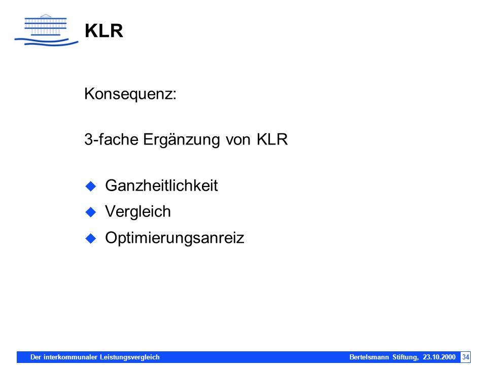 Der interkommunaler Leistungsvergleich Bertelsmann Stiftung, 23.10.200034 KLR Konsequenz: 3-fache Ergänzung von KLR Ganzheitlichkeit Vergleich Optimie