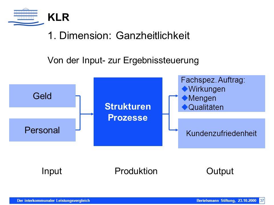 Der interkommunaler Leistungsvergleich Bertelsmann Stiftung, 23.10.200037 KLR 1. Dimension: Ganzheitlichkeit Von der Input- zur Ergebnissteuerung Stru