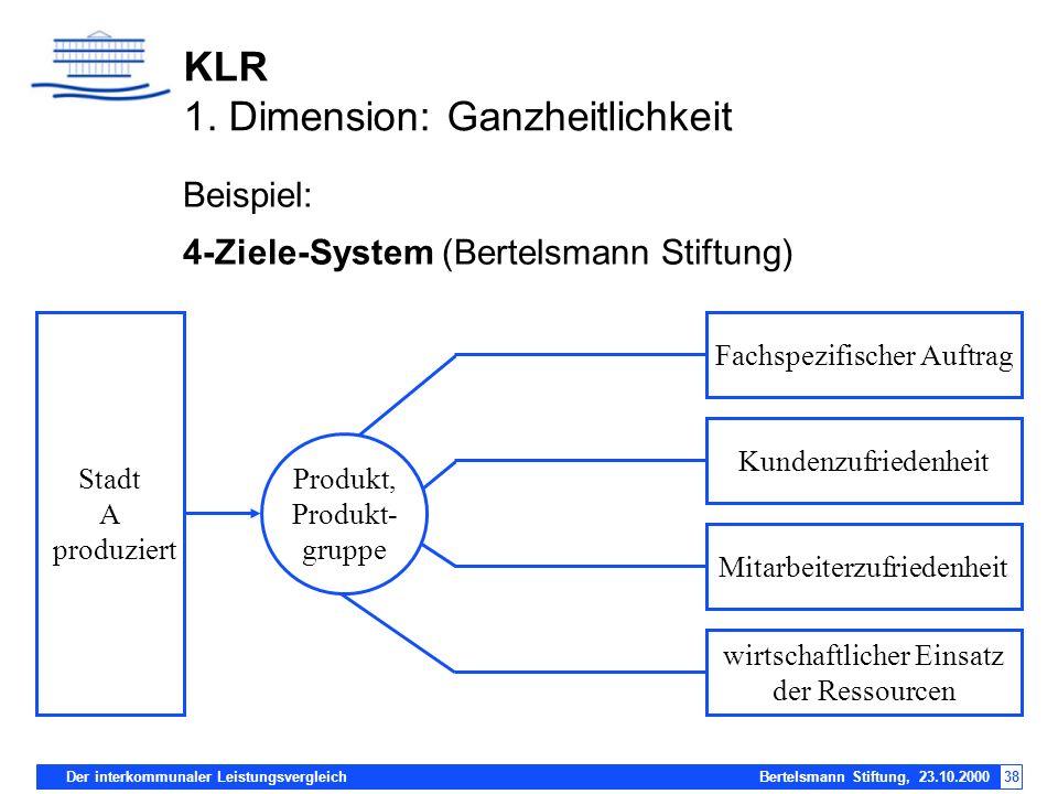 Der interkommunaler Leistungsvergleich Bertelsmann Stiftung, 23.10.200038 KLR 1. Dimension: Ganzheitlichkeit Beispiel: 4-Ziele-System (Bertelsmann Sti