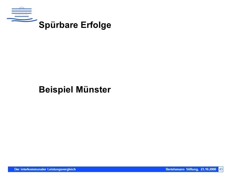 Der interkommunaler Leistungsvergleich Bertelsmann Stiftung, 23.10.200043 Spürbare Erfolge Beispiel Münster