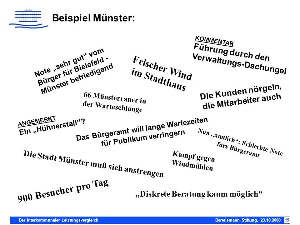 Der interkommunaler Leistungsvergleich Bertelsmann Stiftung, 23.10.200045 Beispiel Münster: 66 Münsterraner in der Warteschlange Die Stadt Münster muß