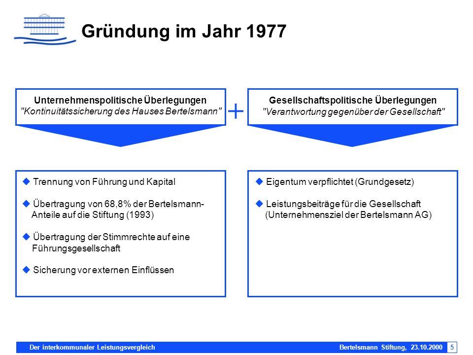 Der interkommunaler Leistungsvergleich Bertelsmann Stiftung, 23.10.20005 Gründung im Jahr 1977 Unternehmenspolitische Überlegungen