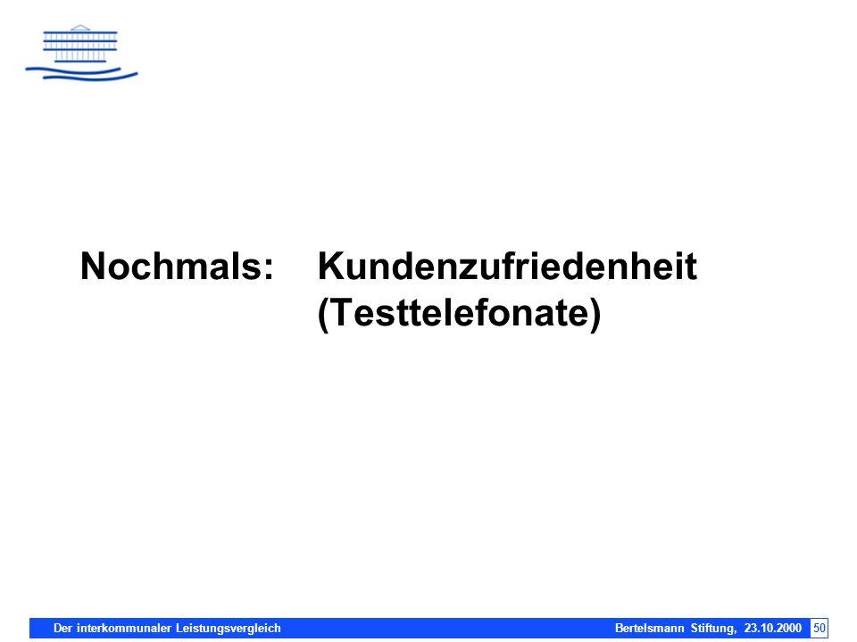 Der interkommunaler Leistungsvergleich Bertelsmann Stiftung, 23.10.200050 Nochmals: Kundenzufriedenheit (Testtelefonate)