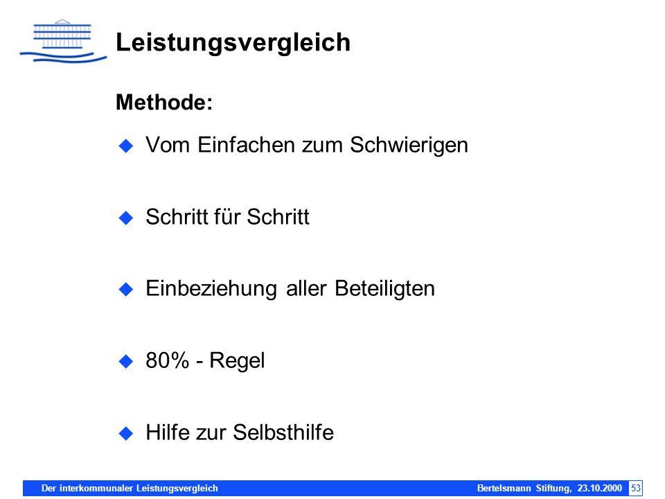 Der interkommunaler Leistungsvergleich Bertelsmann Stiftung, 23.10.200053 Leistungsvergleich Methode: Vom Einfachen zum Schwierigen Schritt für Schrit