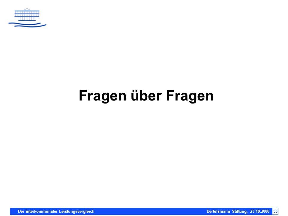 Der interkommunaler Leistungsvergleich Bertelsmann Stiftung, 23.10.200055 Fragen über Fragen
