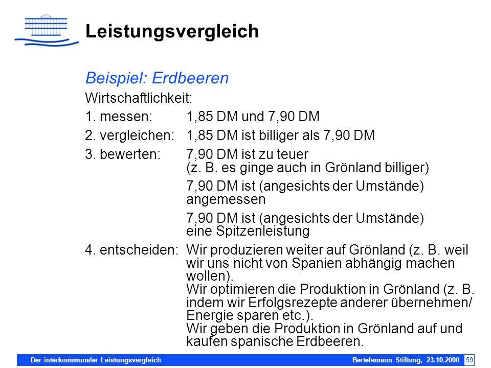 Der interkommunaler Leistungsvergleich Bertelsmann Stiftung, 23.10.200059 Leistungsvergleich Beispiel: Erdbeeren Wirtschaftlichkeit: 1. messen:1,85 DM