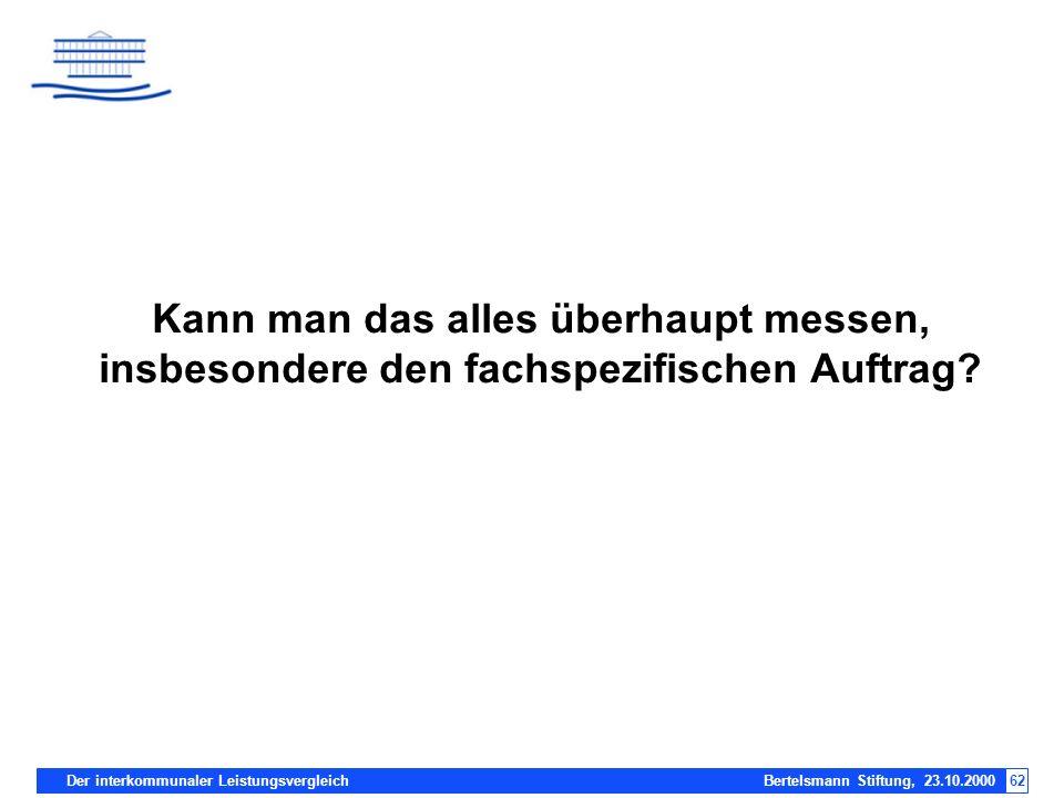 Der interkommunaler Leistungsvergleich Bertelsmann Stiftung, 23.10.200062 Kann man das alles überhaupt messen, insbesondere den fachspezifischen Auftr