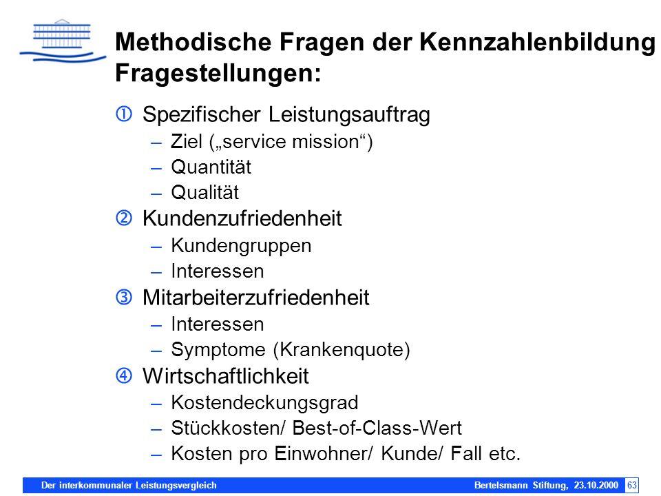 Der interkommunaler Leistungsvergleich Bertelsmann Stiftung, 23.10.200063 Methodische Fragen der Kennzahlenbildung Fragestellungen: Spezifischer Leist