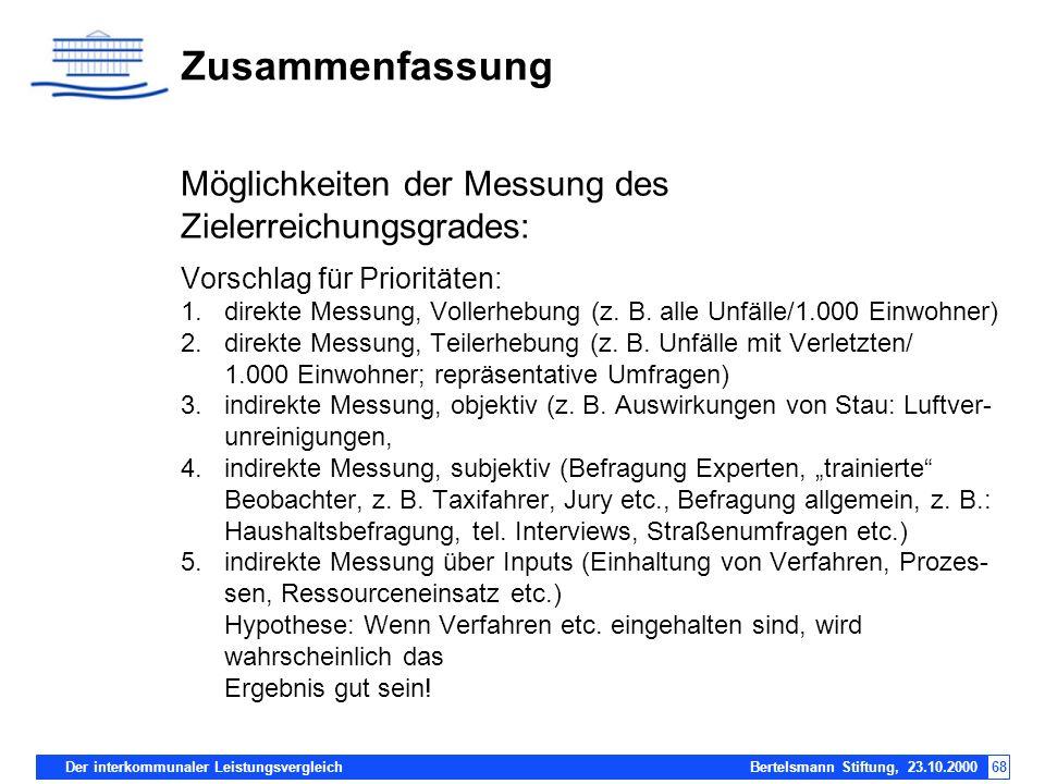 Der interkommunaler Leistungsvergleich Bertelsmann Stiftung, 23.10.200068 Möglichkeiten der Messung des Zielerreichungsgrades: Vorschlag für Priorität
