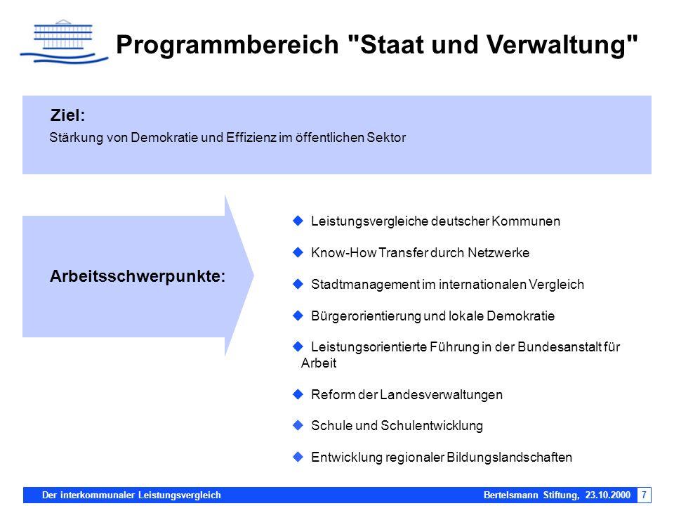 Der interkommunaler Leistungsvergleich Bertelsmann Stiftung, 23.10.20007 Arbeitsschwerpunkte: Programmbereich