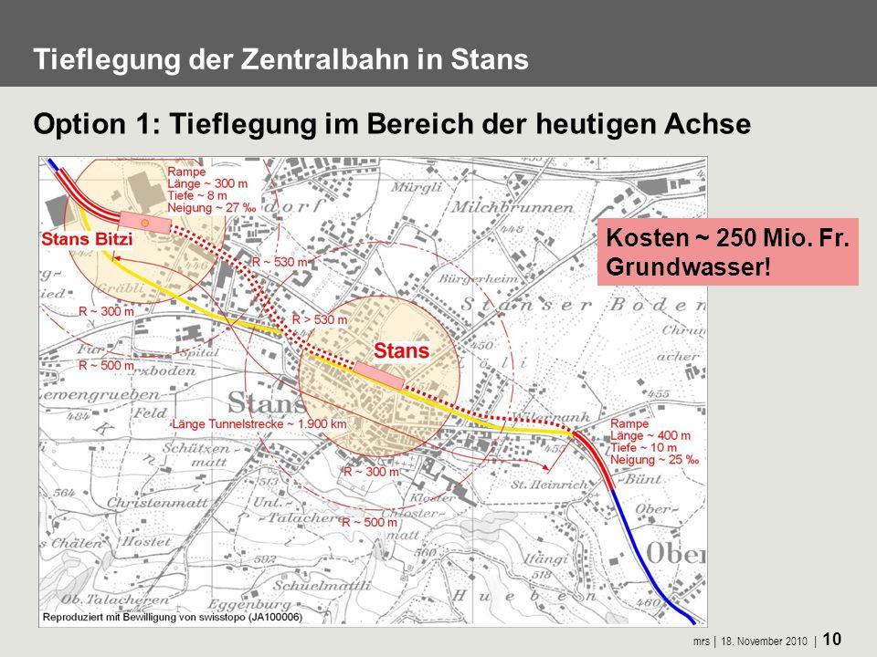 mrs 18. November 2010 10 Tieflegung der Zentralbahn in Stans Option 1: Tieflegung im Bereich der heutigen Achse Kosten ~ 250 Mio. Fr. Grundwasser!
