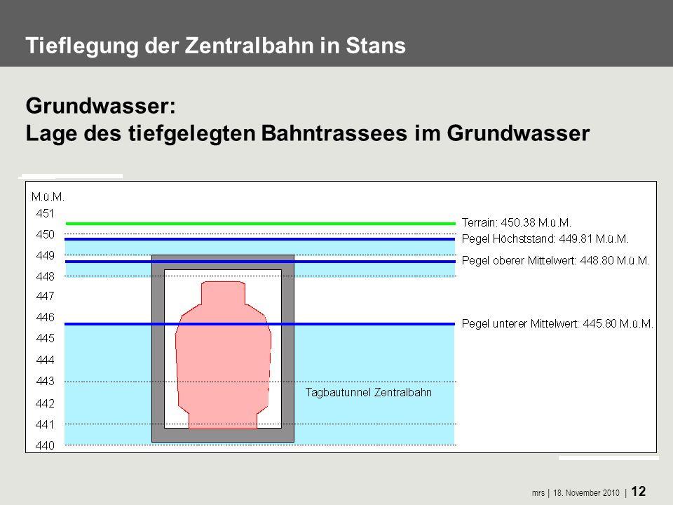 mrs 18. November 2010 12 Tieflegung der Zentralbahn in Stans Grundwasser: Lage des tiefgelegten Bahntrassees im Grundwasser