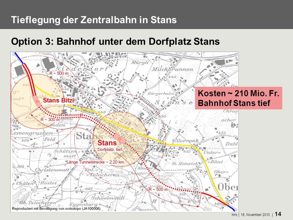 mrs 18. November 2010 14 Tieflegung der Zentralbahn in Stans Option 3: Bahnhof unter dem Dorfplatz Stans Kosten ~ 210 Mio. Fr. Bahnhof Stans tief