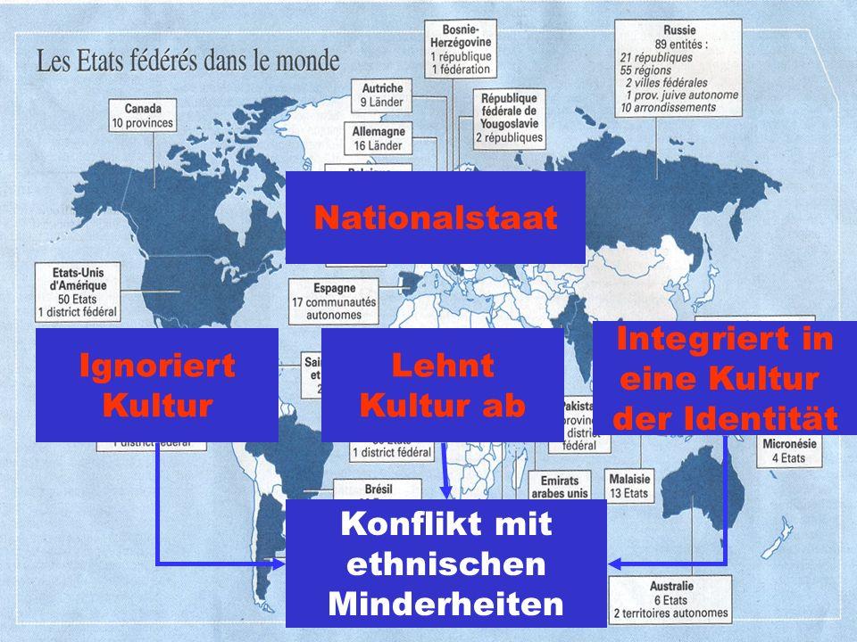 Nationalstaat Ignoriert Kultur Lehnt Kultur ab Integriert in eine Kultur der Identität Konflikt mit ethnischen Minderheiten