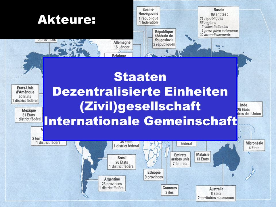 Staaten Dezentralisierte Einheiten (Zivil)gesellschaft Internationale Gemeinschaft Akteure: