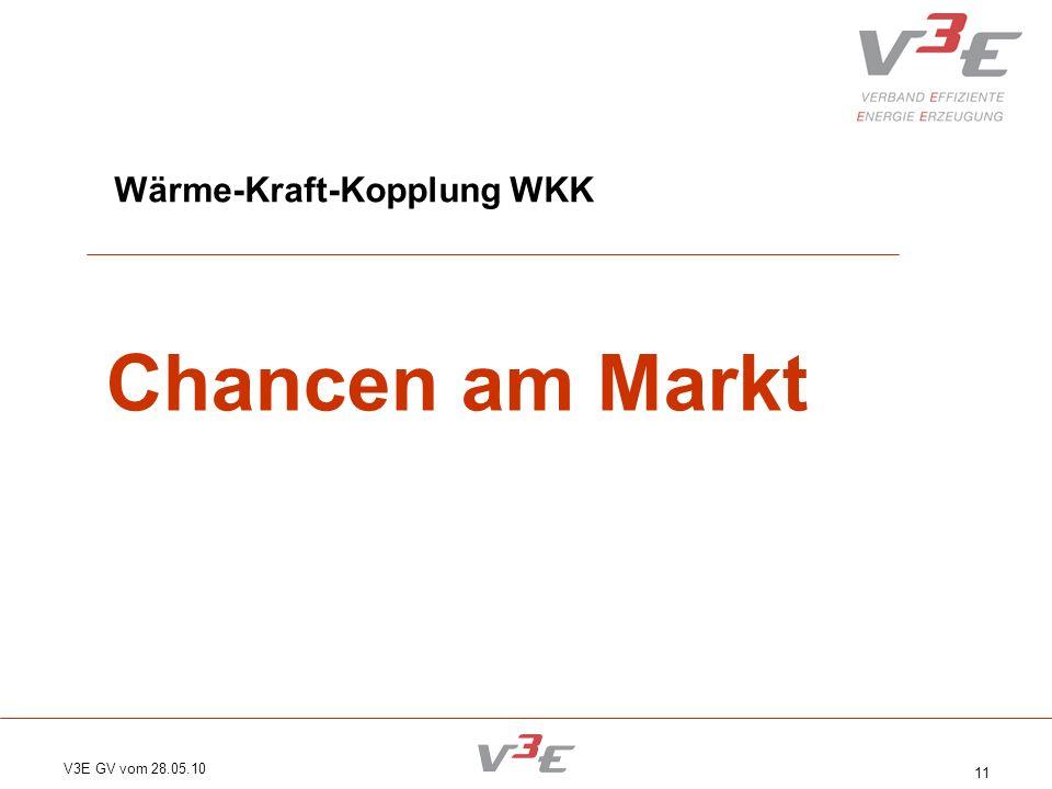 V3E GV vom 28.05.10 11 Wärme-Kraft-Kopplung WKK Chancen am Markt