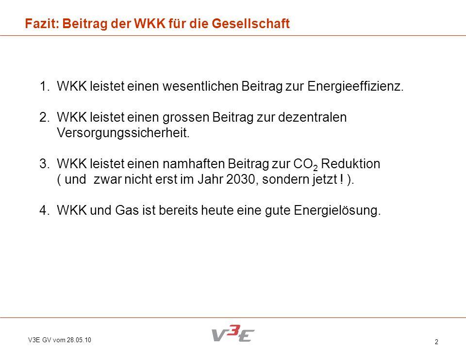 V3E GV vom 28.05.10 2 Fazit: Beitrag der WKK für die Gesellschaft 1.WKK leistet einen wesentlichen Beitrag zur Energieeffizienz. 2.WKK leistet einen g