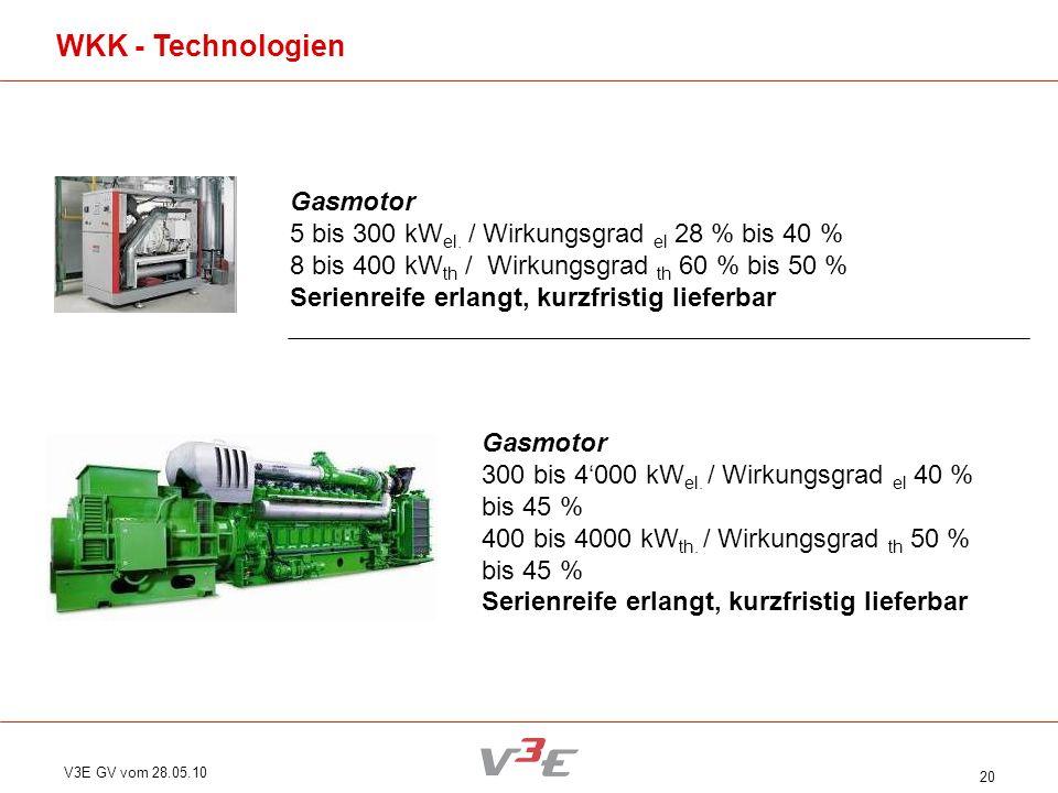 V3E GV vom 28.05.10 20 Gasmotor 300 bis 4000 kW el. / Wirkungsgrad el 40 % bis 45 % 400 bis 4000 kW th. / Wirkungsgrad th 50 % bis 45 % Serienreife er